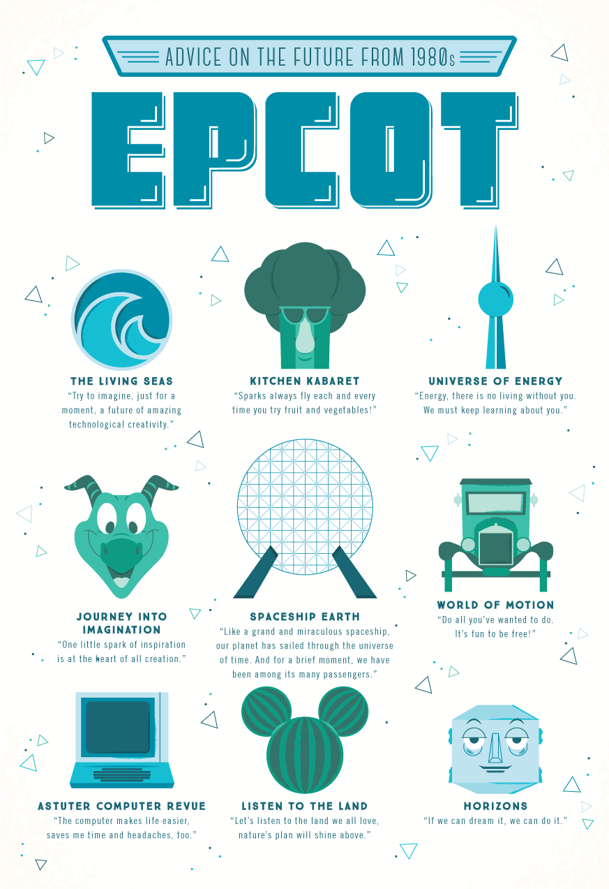 Advice On The Future From 1980s Epcot   Disney Parks Blog