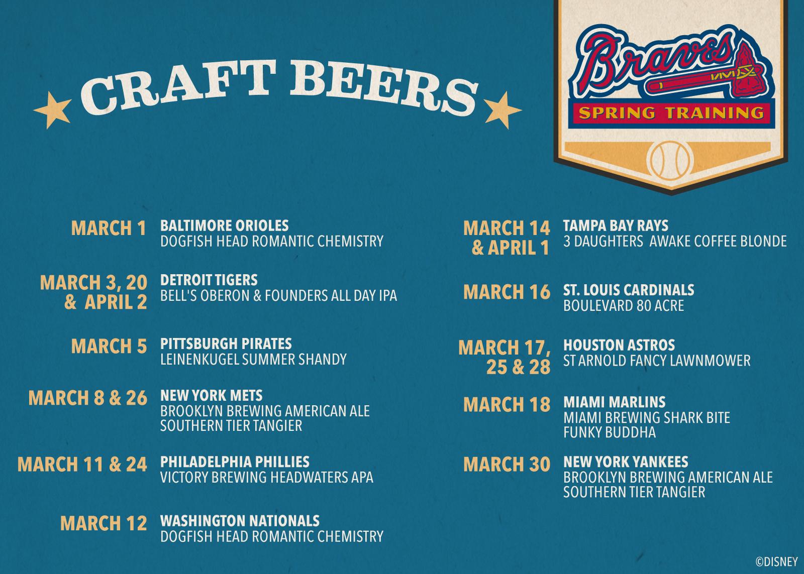 Atlanta Braves Spring Training Coming To Espn Wide World