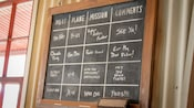 Chalkboard with pilots' comments about their planes and mission